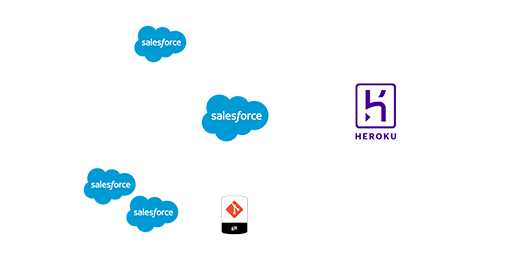Secure Application Architecture