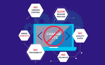 Why Change Sets Suck (the Time out of your DevOps Process) – Part 2