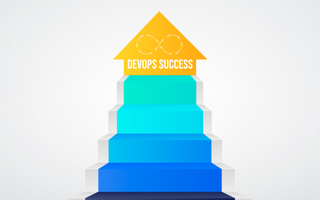 Finding a First Safe Step in your Salesforce DevOps Transformation